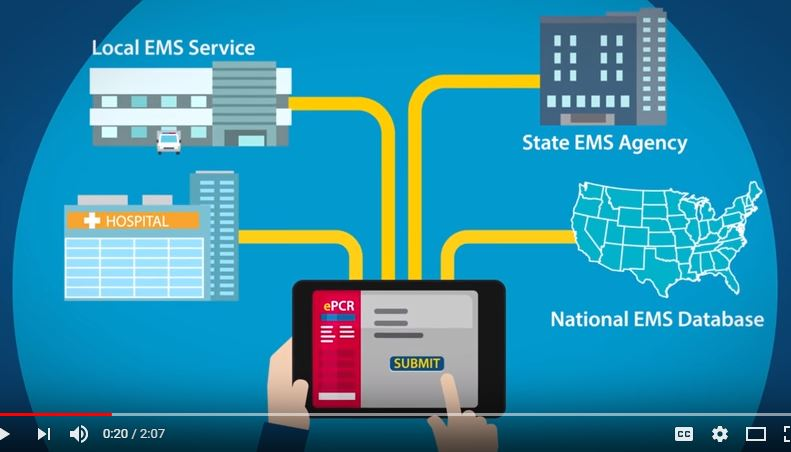 The Importance Of Ems Data Collection And Use
