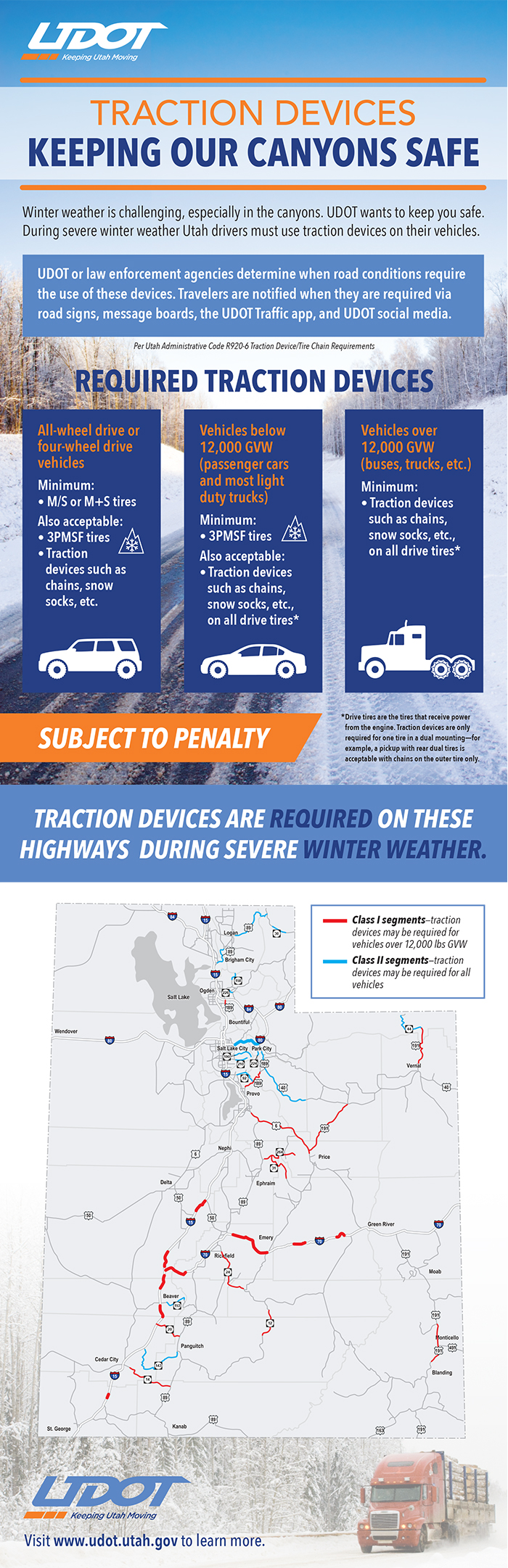 Required Traction Devices All-wheel drive or four-wheel drive: M/S or M+S tries, 3PMSF tires or traction devices. Vehicles below 12,000 GVW: 3PMSF tires or traction devices. Vehicles over 12,000 GVW: traction devices.