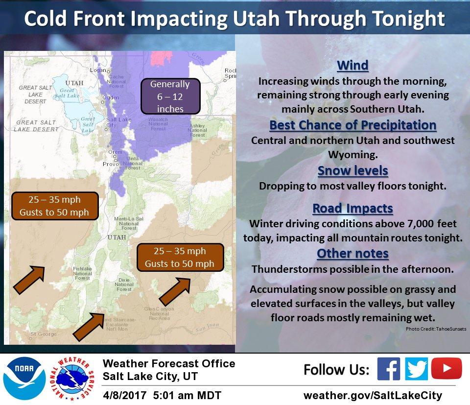 Cold front impacting Utah through tonight.