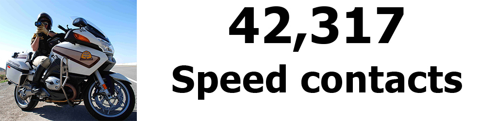 To date the UHP has made 42,317 speed contacts during the 100 deadliest days