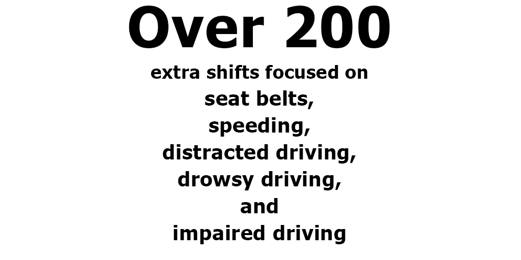 UHP troopers will work Over 200 extra shifts focused on seat belts, speeding, distracted driving, drowsy driving, and impaired driving