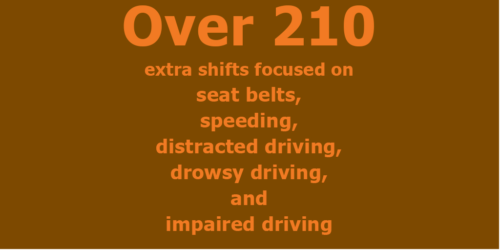 UHP troopers will work over 210 extra shifts focused on seat belts, speeding, distracted driving, drowsy driving and impaired driving over the Thanksgiving holiday.
