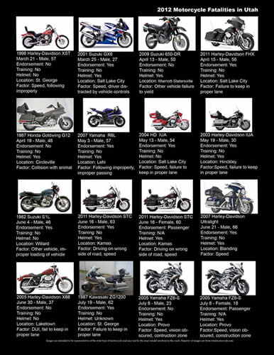What Motorbike Suits Your Personality? - ProProfs Quiz