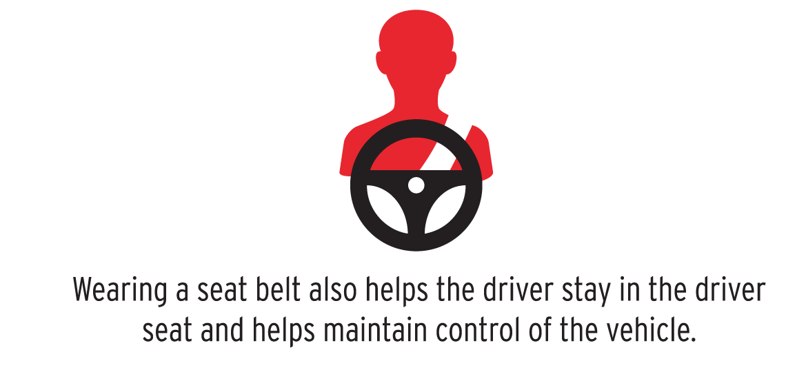 Infographic - seat belts help driver stay in control