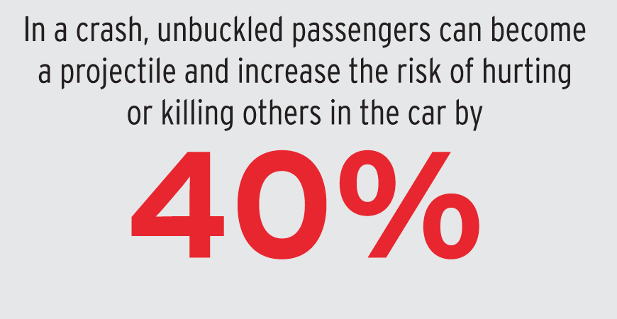 Infographic - Unbuckled passengers can kill other passengers