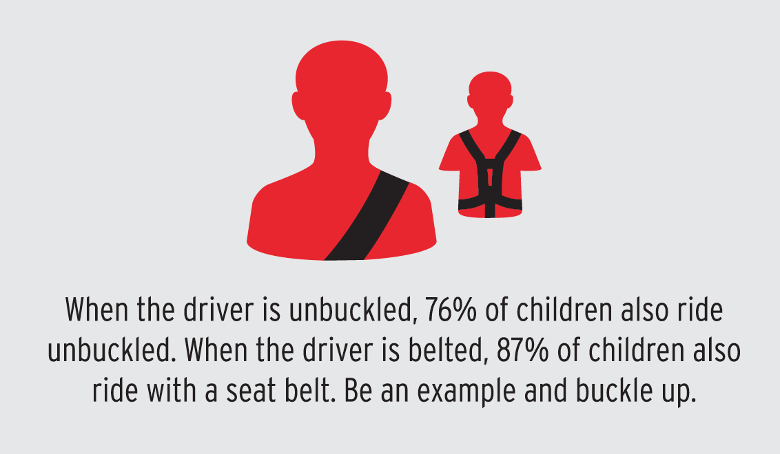 Infographic - kids more likely to buckle if adults do