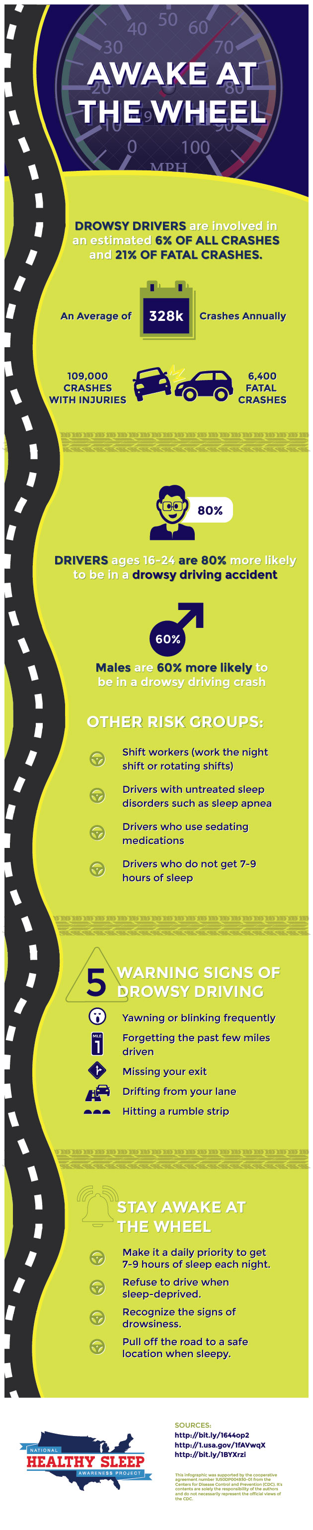 infographic about drowsy driving