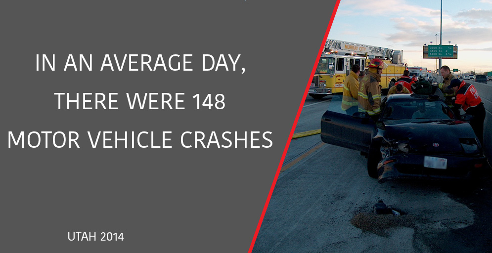 On an average day in 2014, there were 148 motor vehicle crashes in Utah