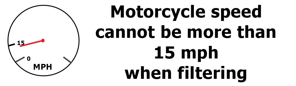 Motorcycle speed cannot be faster than 15 mph when filtering