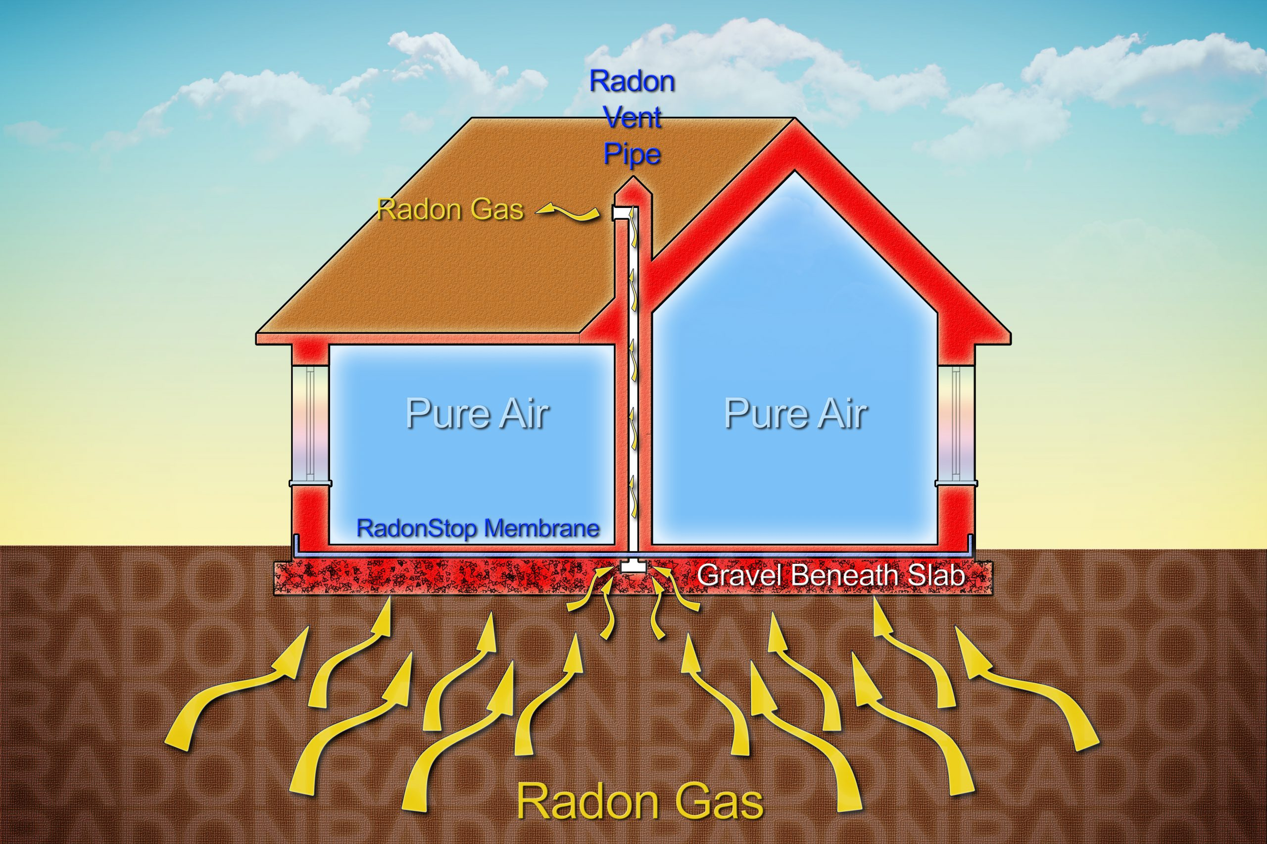 How radon gas leaves earth and enters home
